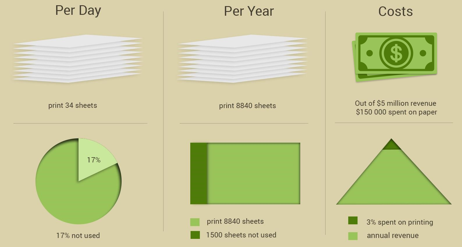 prices of paper Prices for pulp, recovered paper, paper, packaging, timber, wood products, and  nonwovens markets see how risi prices can benefit your business.