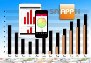 Analyze Data via Charts on your Mobile Device
